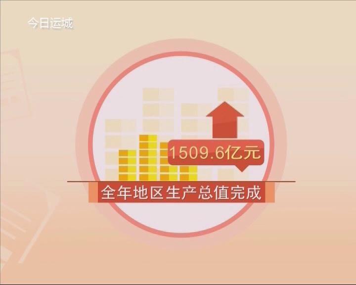 图表:全年地区生产总值完成1509.6亿元