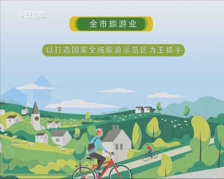 【圖表新聞】前三季度全市旅游業保持蓬勃發展