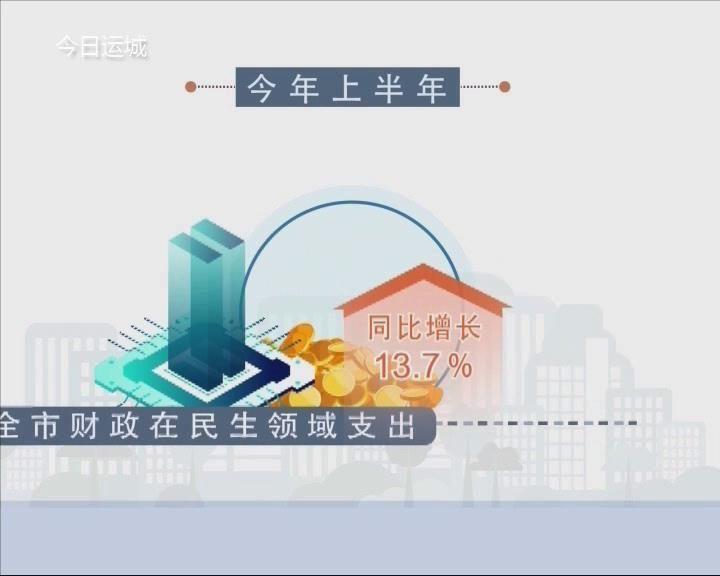 图表新闻:全市经济运行稳中有进 持续向好 社会民生事业进一步加强