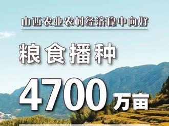 6張海報看數據,我省農業農村經濟穩中向好
