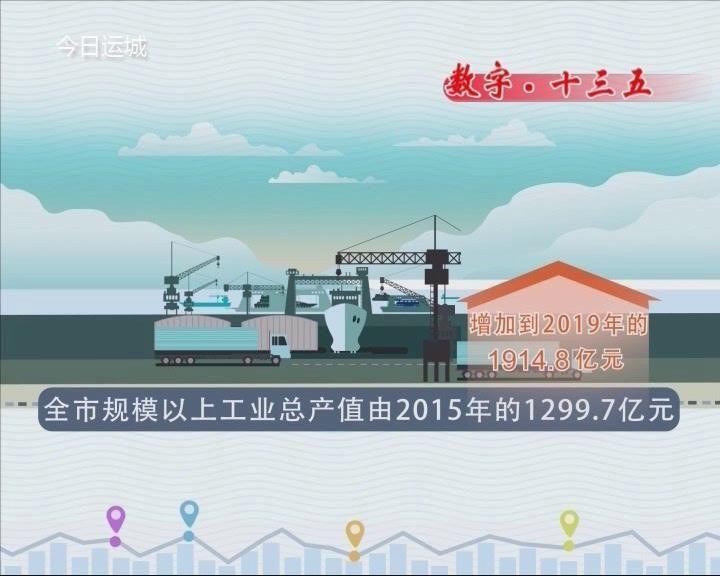 """【數字·""""十三五""""】全市經濟轉型升級成效顯現 工業經濟保持穩定增長"""