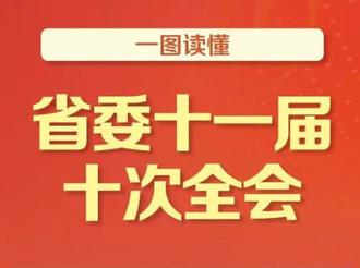 一图读懂省委十一届十次全会